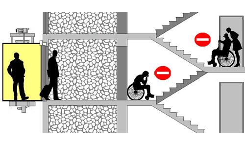 Des ascenseurs mais pas d'accessibilité : un cas d'école !
