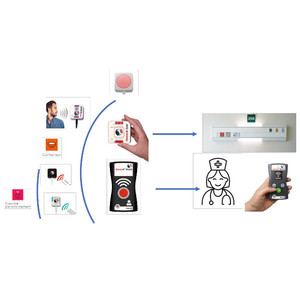 Solutions d'appel malade AssistX Call - AssistX Mobile (image 1)